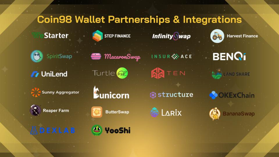Coin98 Wallet partnership